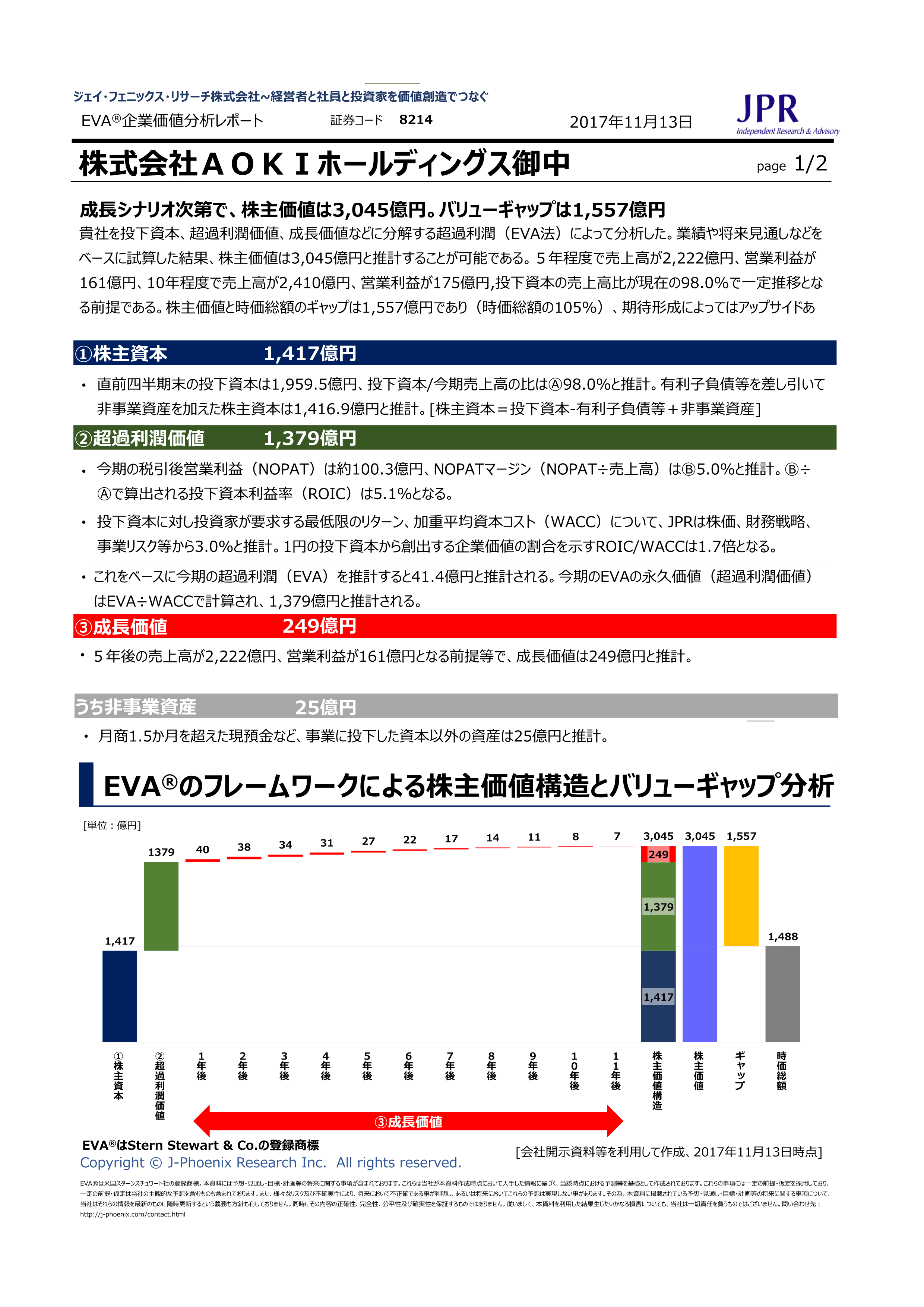 株価 aoki